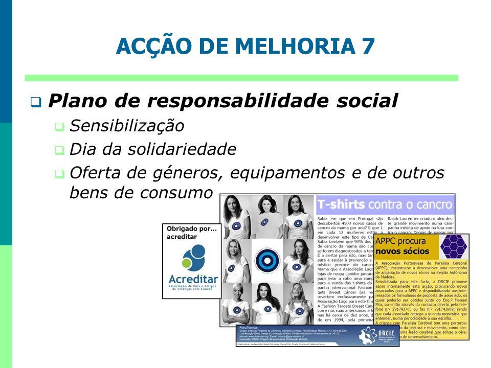 ACÇÃO DE MELHORIA 7 Plano de responsabilidade social Sensibilização