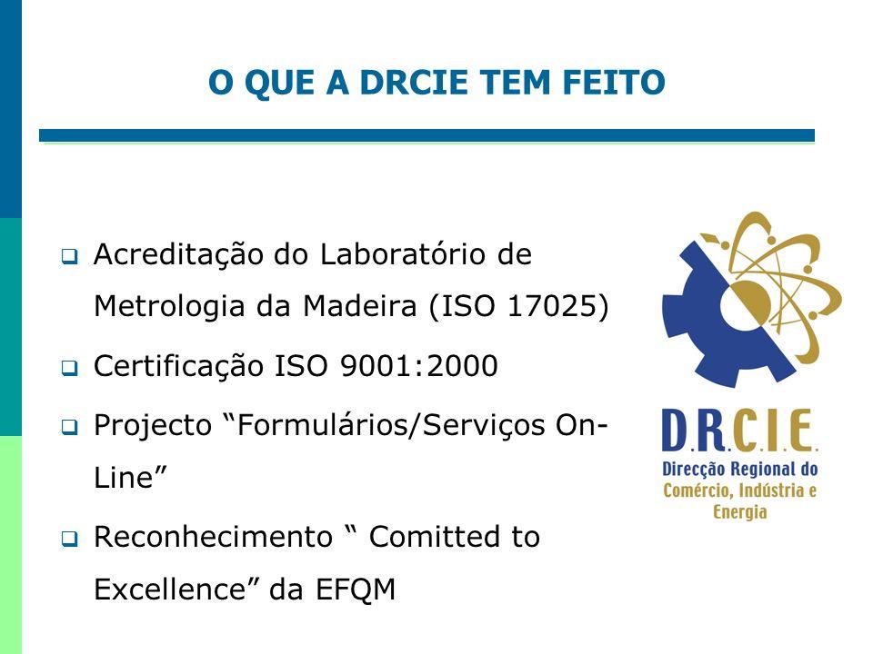 O QUE A DRCIE TEM FEITO Acreditação do Laboratório de Metrologia da Madeira (ISO 17025) Certificação ISO 9001:2000.