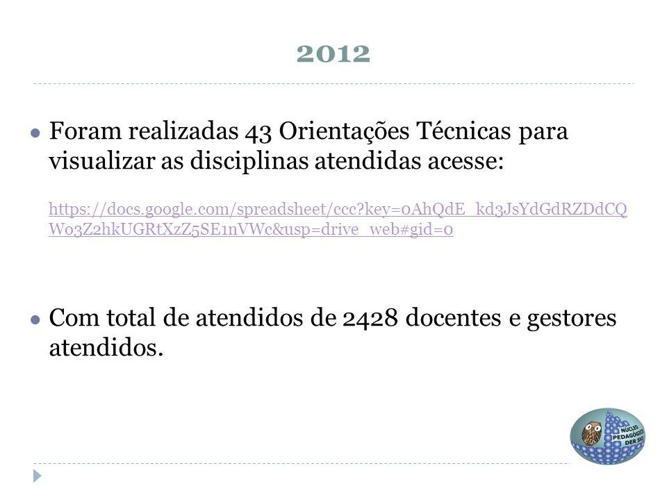 2012 Foram realizadas 43 Orientações Técnicas para visualizar as disciplinas atendidas acesse: