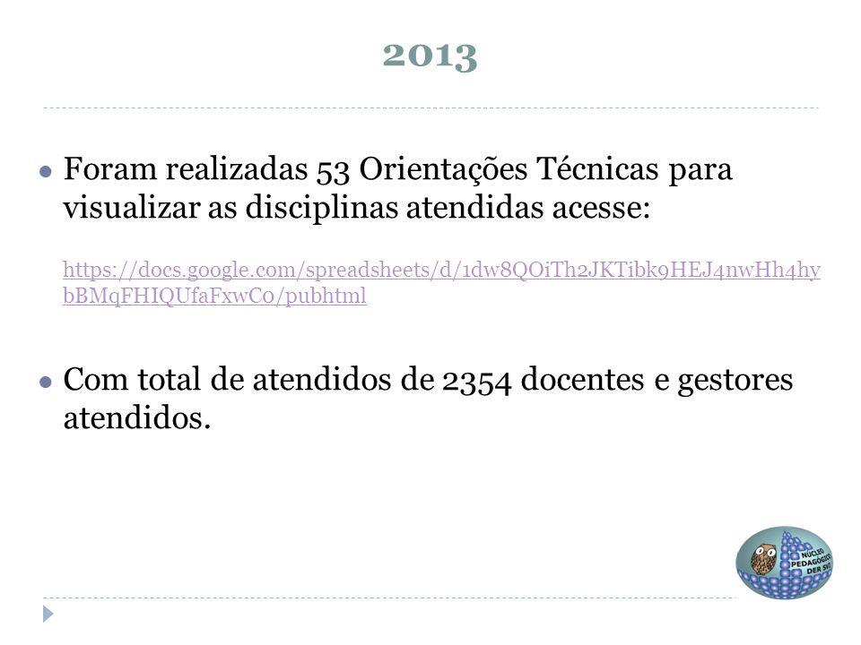 2013 Foram realizadas 53 Orientações Técnicas para visualizar as disciplinas atendidas acesse: