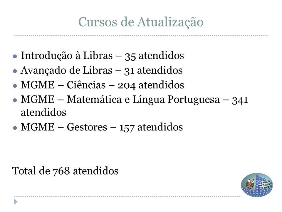 Cursos de Atualização Introdução à Libras – 35 atendidos