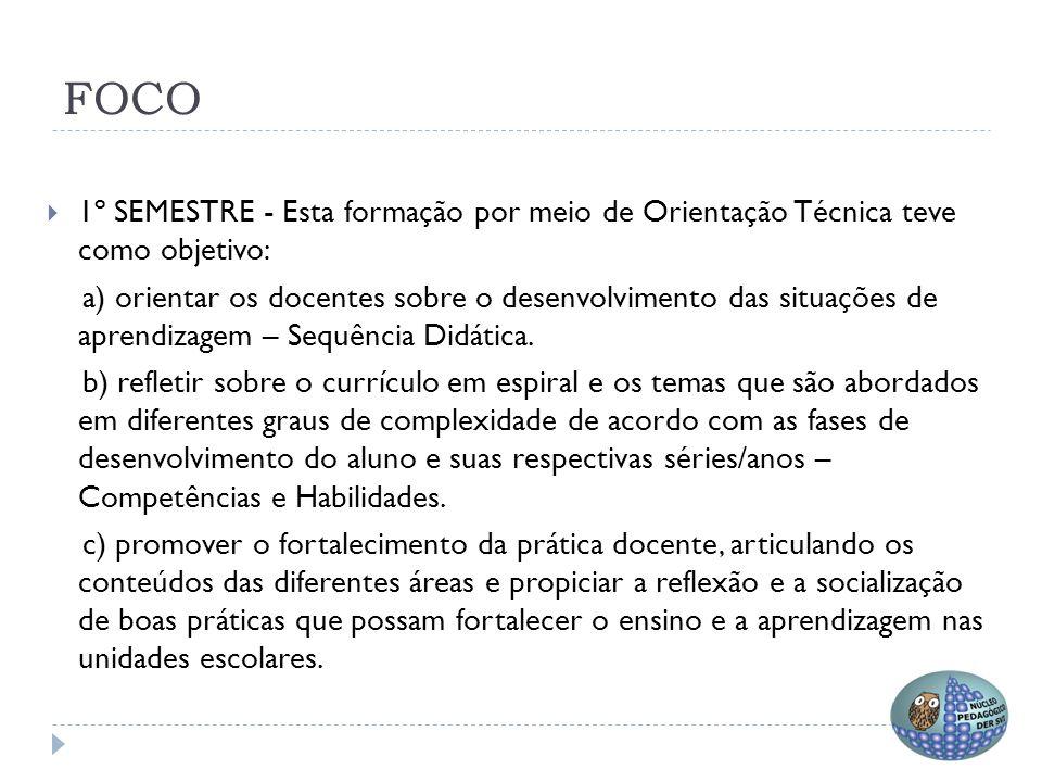 FOCO 1º SEMESTRE - Esta formação por meio de Orientação Técnica teve como objetivo: