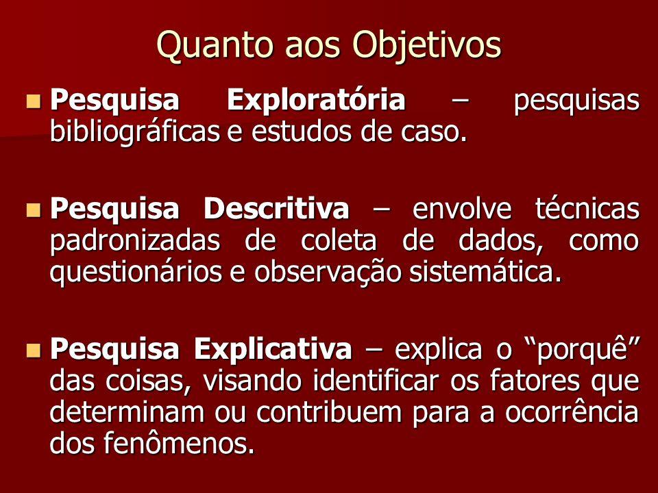 Quanto aos Objetivos Pesquisa Exploratória – pesquisas bibliográficas e estudos de caso.