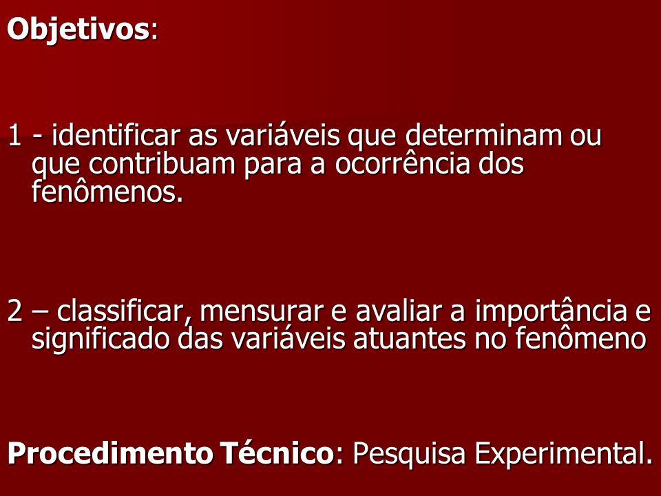 Objetivos: 1 - identificar as variáveis que determinam ou que contribuam para a ocorrência dos fenômenos.