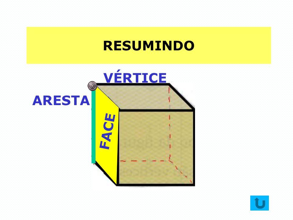 RESUMINDO VÉRTICE ARESTA FACE
