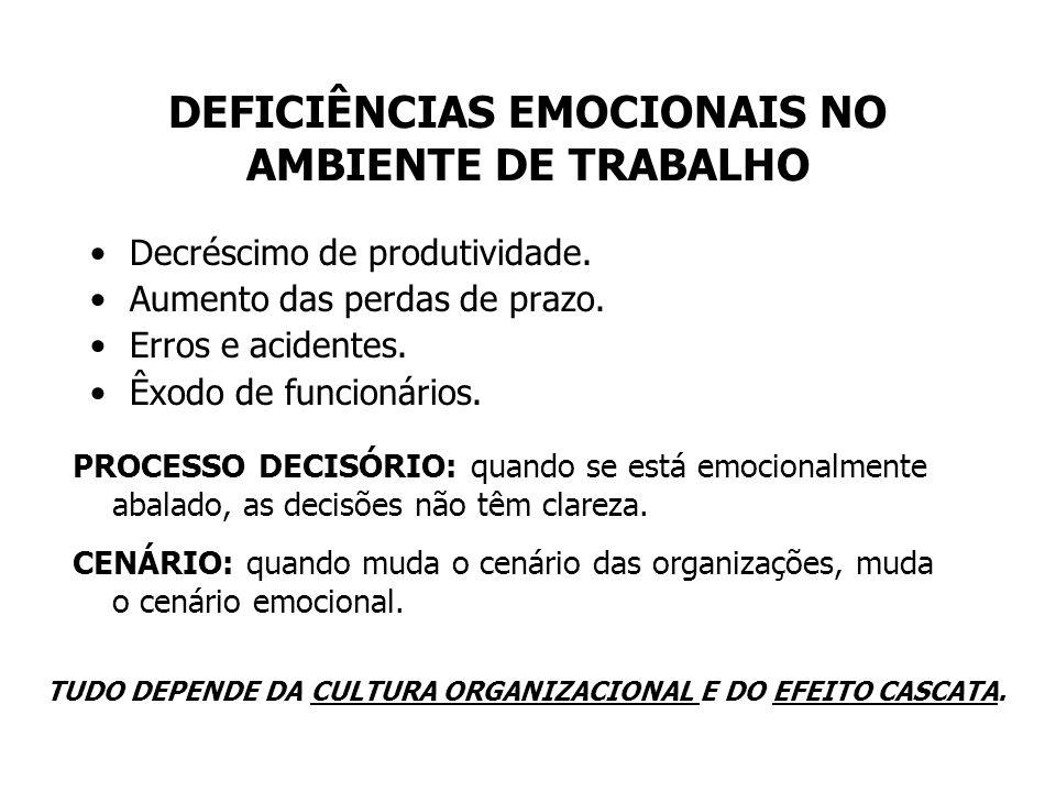 DEFICIÊNCIAS EMOCIONAIS NO AMBIENTE DE TRABALHO