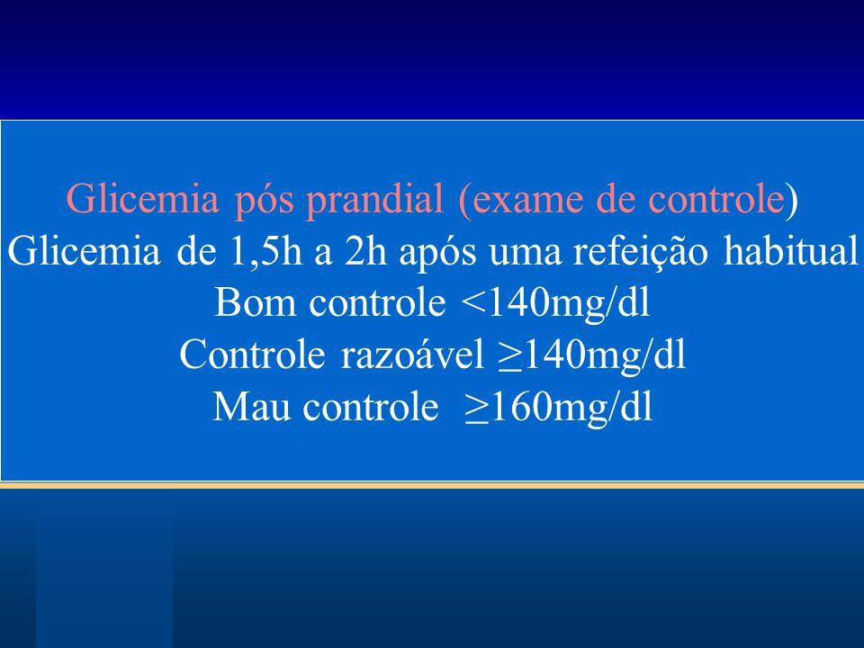 Glicemia pós prandial (exame de controle)