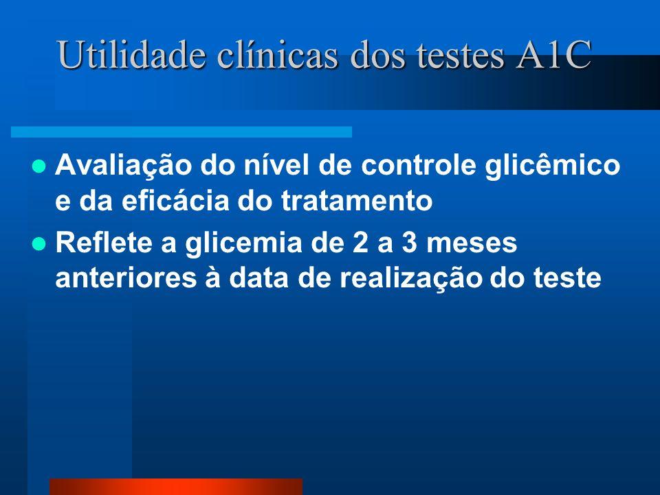 Utilidade clínicas dos testes A1C