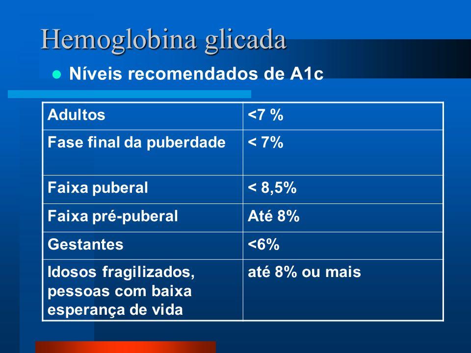 Hemoglobina glicada Níveis recomendados de A1c Adultos <7 %