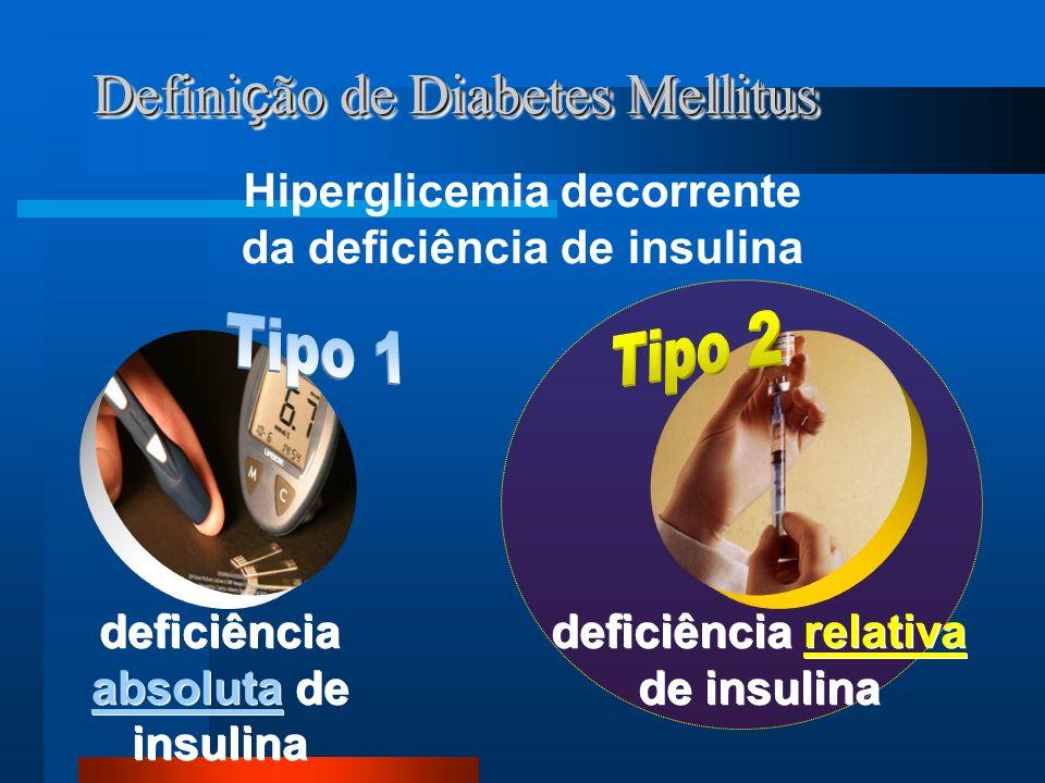 Definição de Diabetes Mellitus