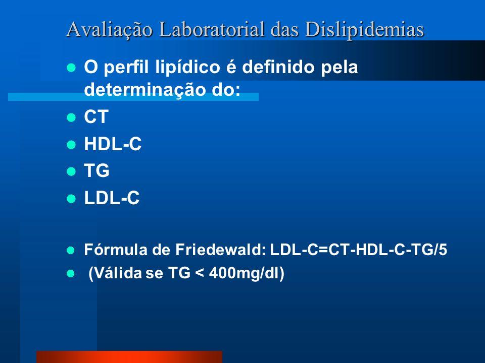 Avaliação Laboratorial das Dislipidemias