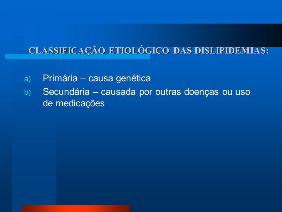 CLASSIFICAÇÃO ETIOLÓGICO DAS DISLIPIDEMIAS:
