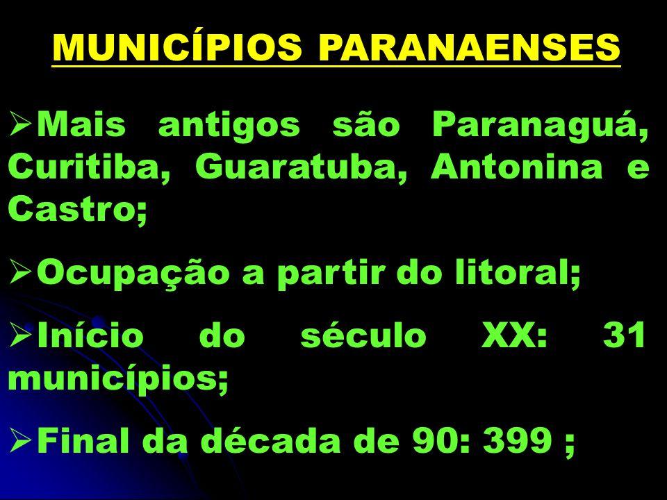 MUNICÍPIOS PARANAENSES