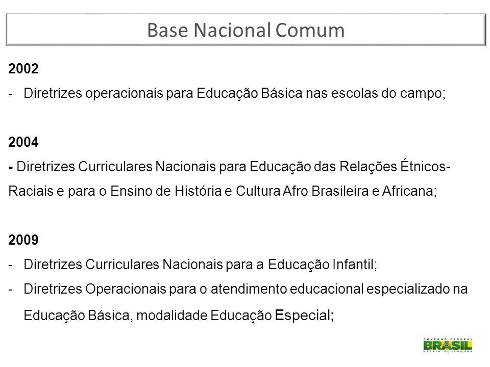 Base Nacional Comum 2002. Diretrizes operacionais para Educação Básica nas escolas do campo; 2004.