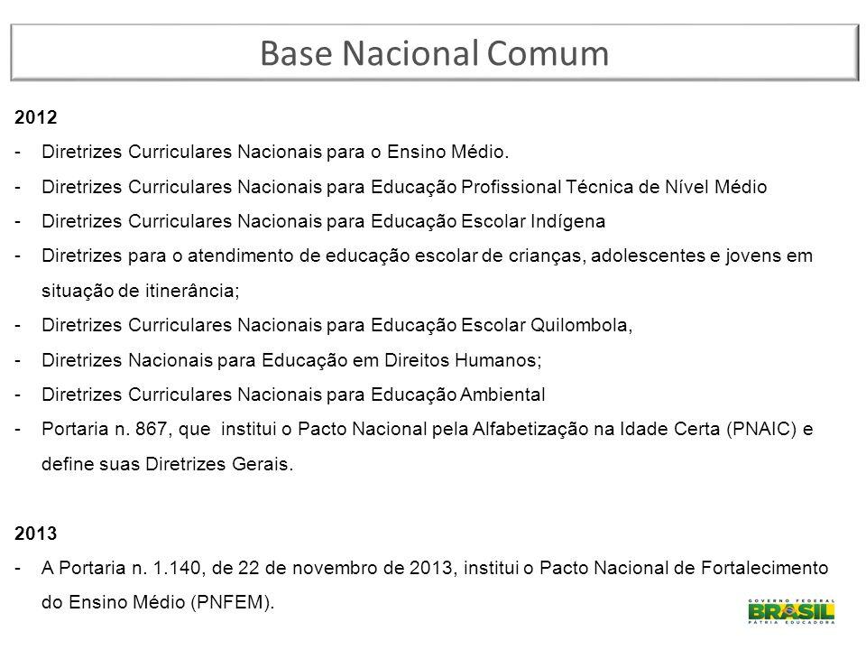 Base Nacional Comum 2012. Diretrizes Curriculares Nacionais para o Ensino Médio.