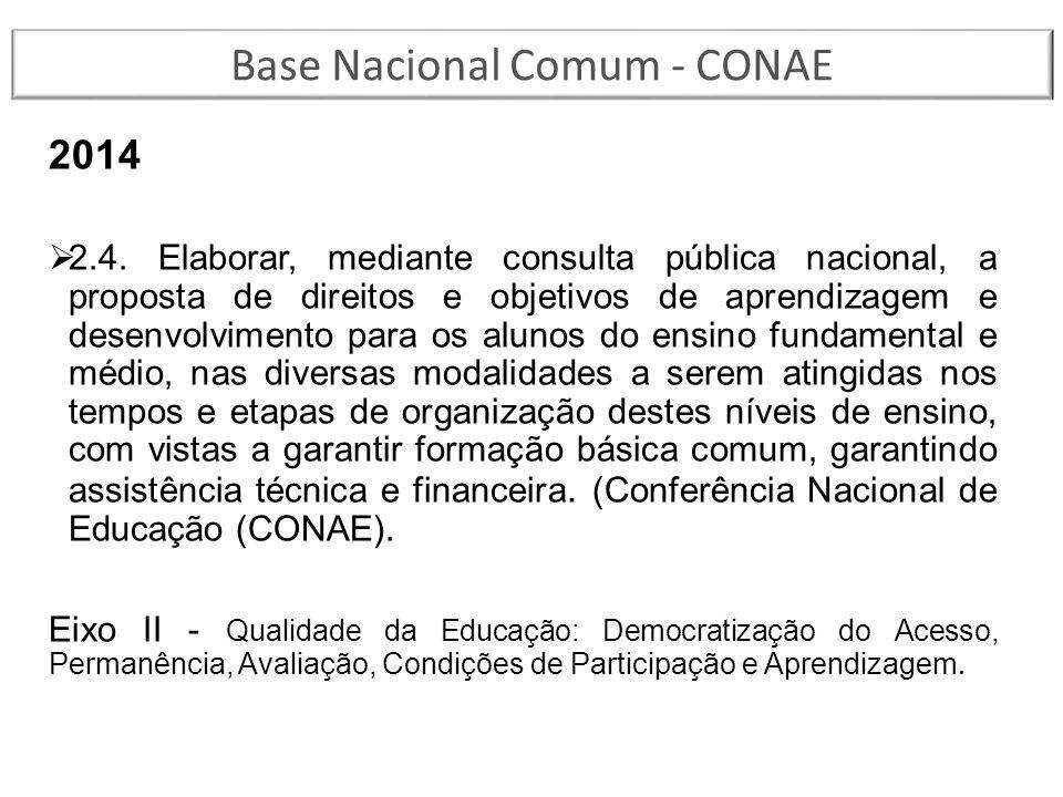 Base Nacional Comum - CONAE