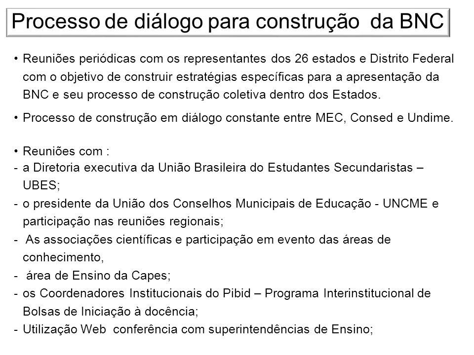 Processo de diálogo para construção da BNC