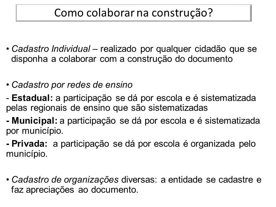Como colaborar na construção