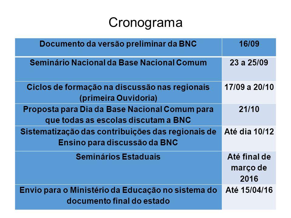 Cronograma Documento da versão preliminar da BNC 16/09