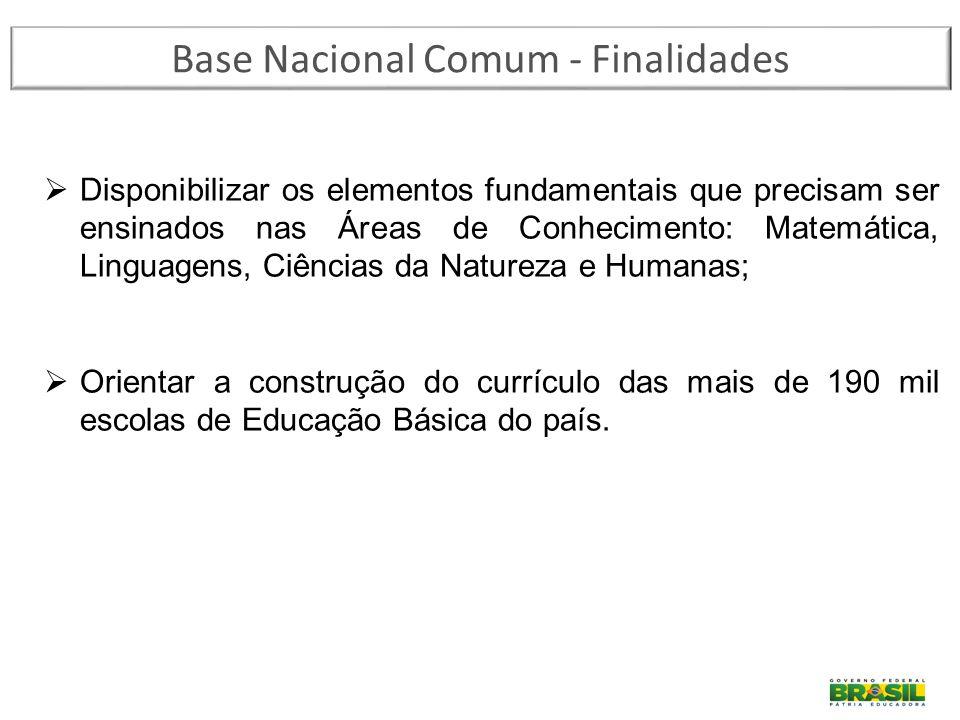 Base Nacional Comum - Finalidades