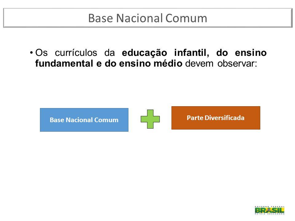 Base Nacional Comum Os currículos da educação infantil, do ensino fundamental e do ensino médio devem observar: