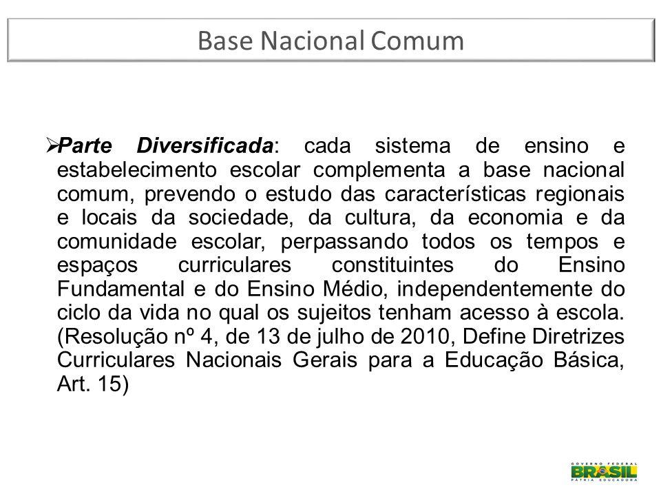 Base Nacional Comum