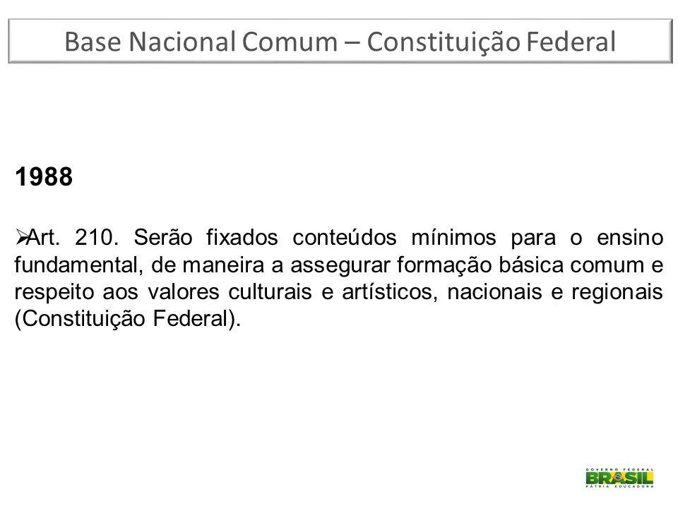 Base Nacional Comum – Constituição Federal