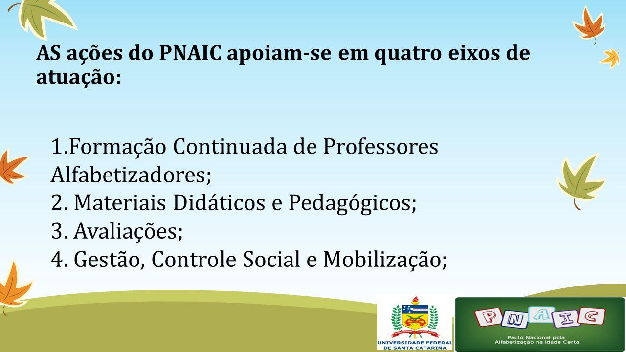 AS ações do PNAIC apoiam-se em quatro eixos de atuação: