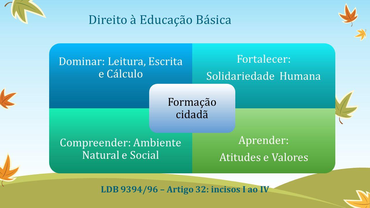 Direito à Educação Básica