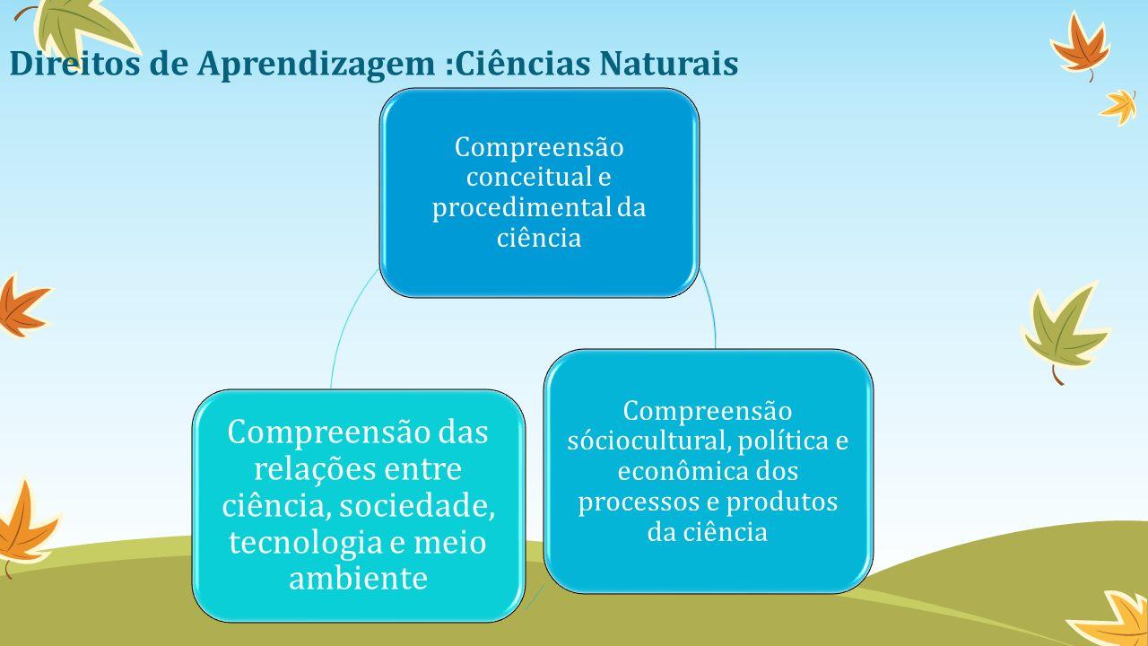 Direitos de Aprendizagem :Ciências Naturais