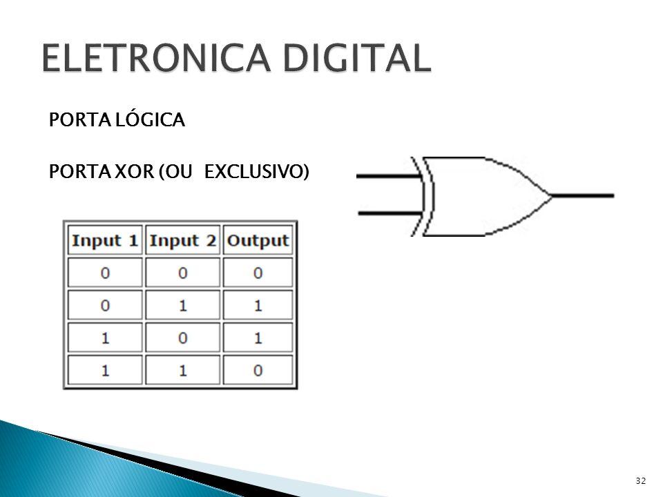 Eletroeletronica aplicada ppt carregar for Porta xor