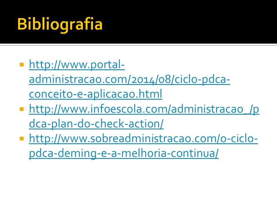 Bibliografia http://www.portal-administracao.com/2014/08/ciclo-pdca-conceito-e-aplicacao.html.