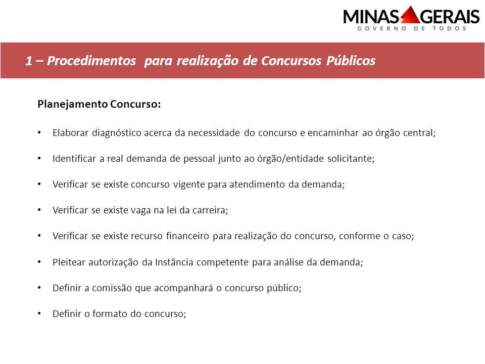 1 – Procedimentos para realização de Concursos Públicos