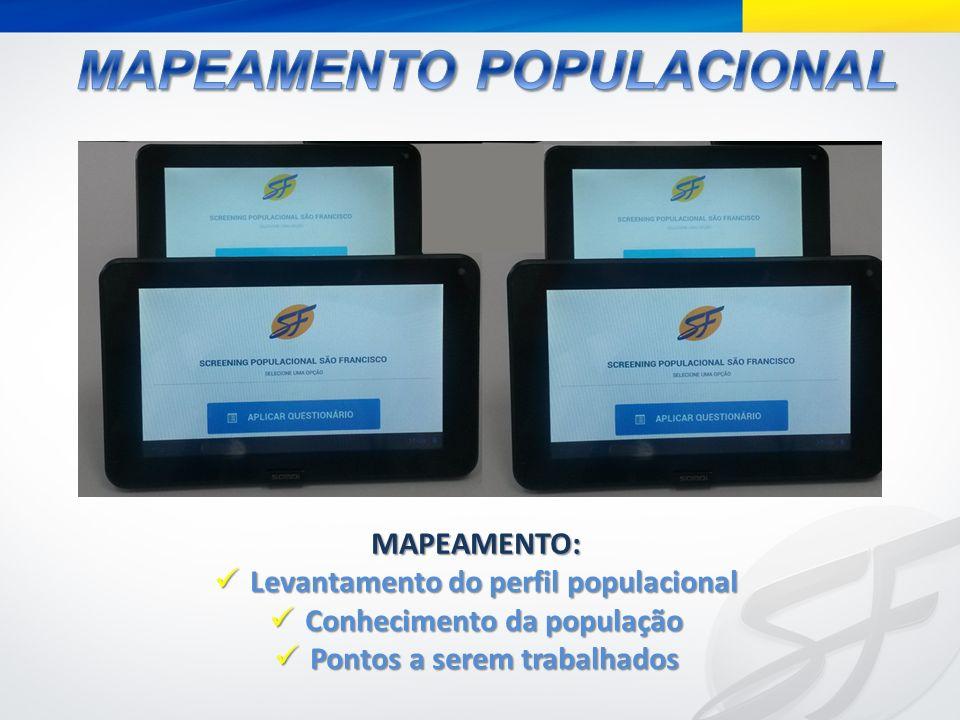 MAPEAMENTO POPULACIONAL