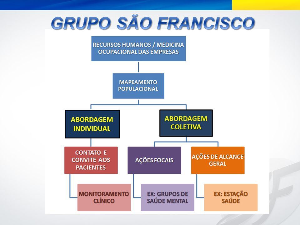 GRUPO SÃO FRANCISCO ABORDAGEM INDIVIDUAL
