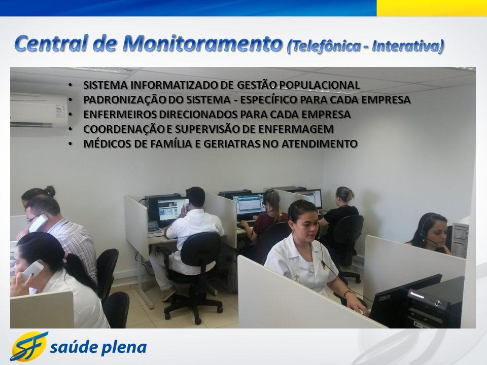 Central de Monitoramento (Telefônica - Interativa)