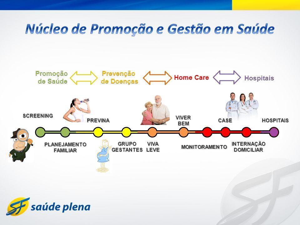 Núcleo de Promoção e Gestão em Saúde