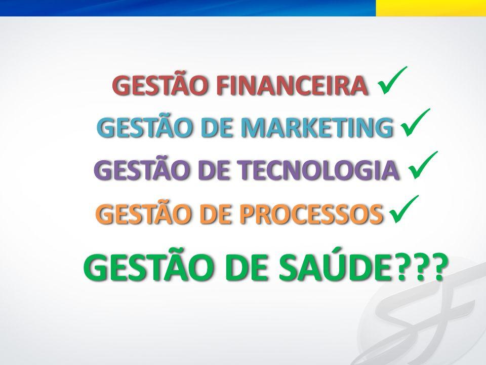 GESTÃO DE SAÚDE GESTÃO FINANCEIRA GESTÃO DE MARKETING