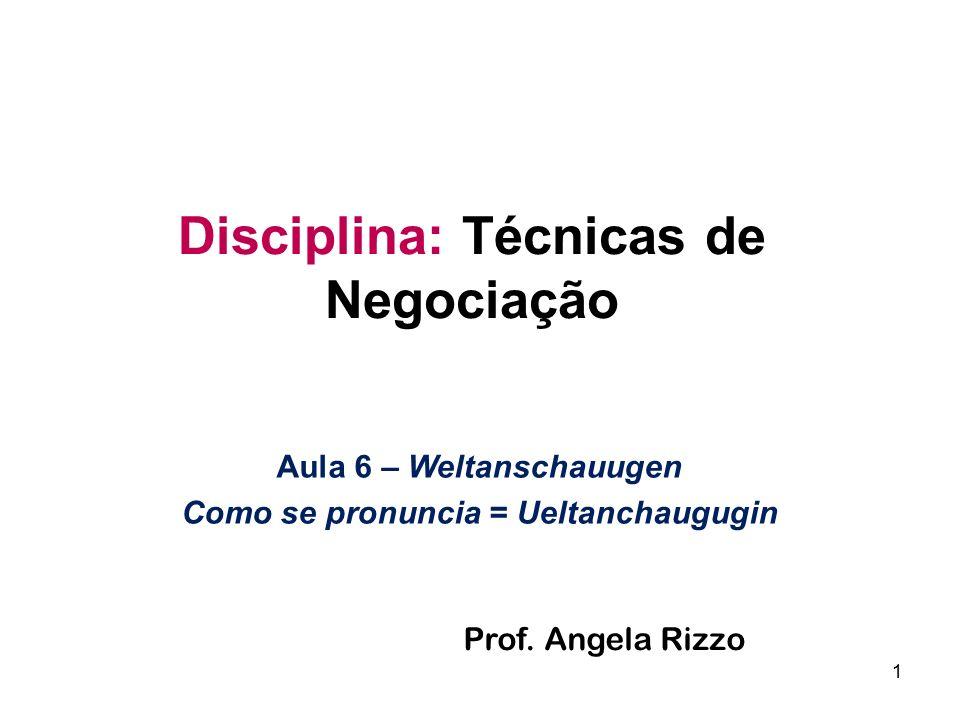 Disciplina: Técnicas de Negociação