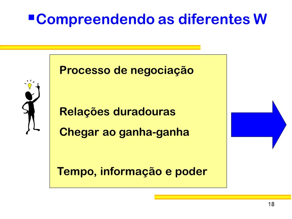 Compreendendo as diferentes W