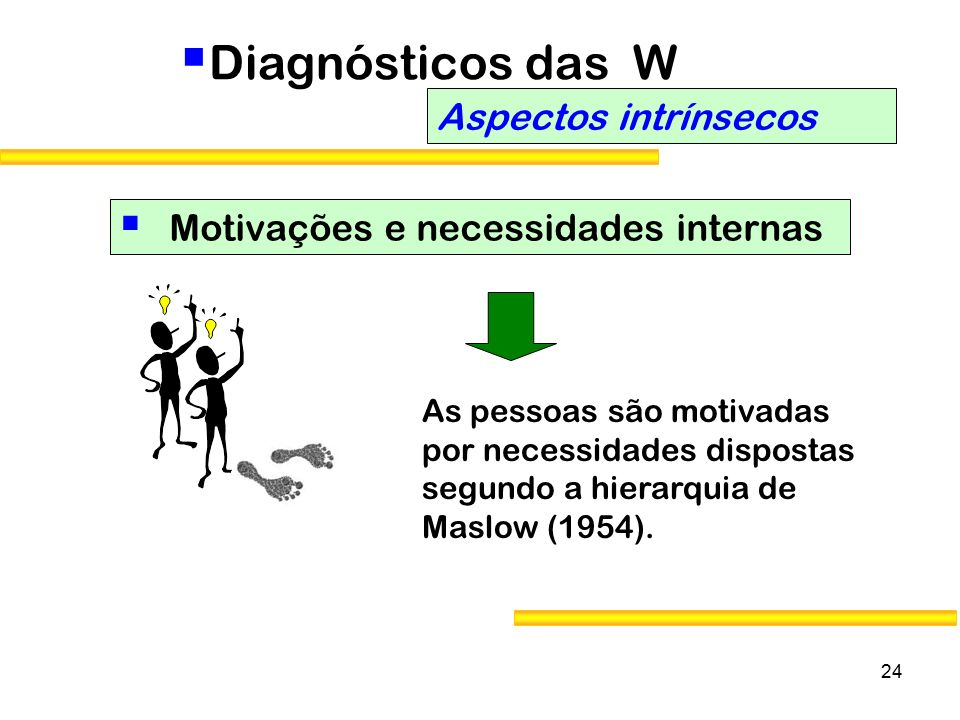 Diagnósticos das W Aspectos intrínsecos