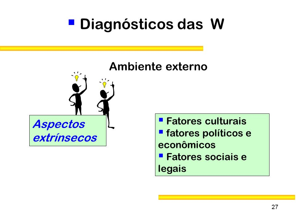 Diagnósticos das W Ambiente externo Aspectos extrínsecos