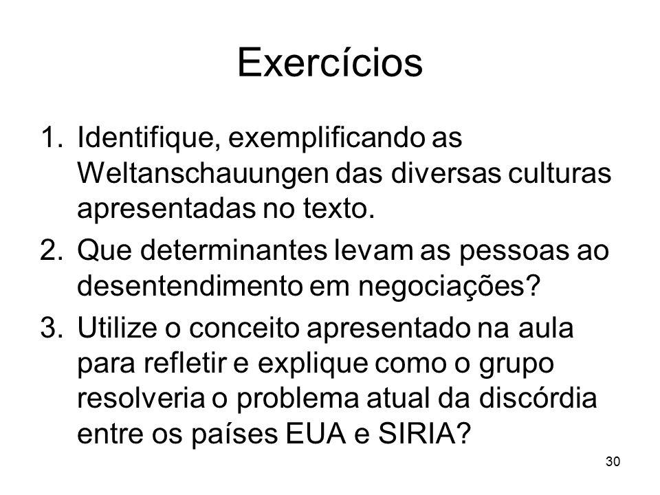 Exercícios Identifique, exemplificando as Weltanschauungen das diversas culturas apresentadas no texto.