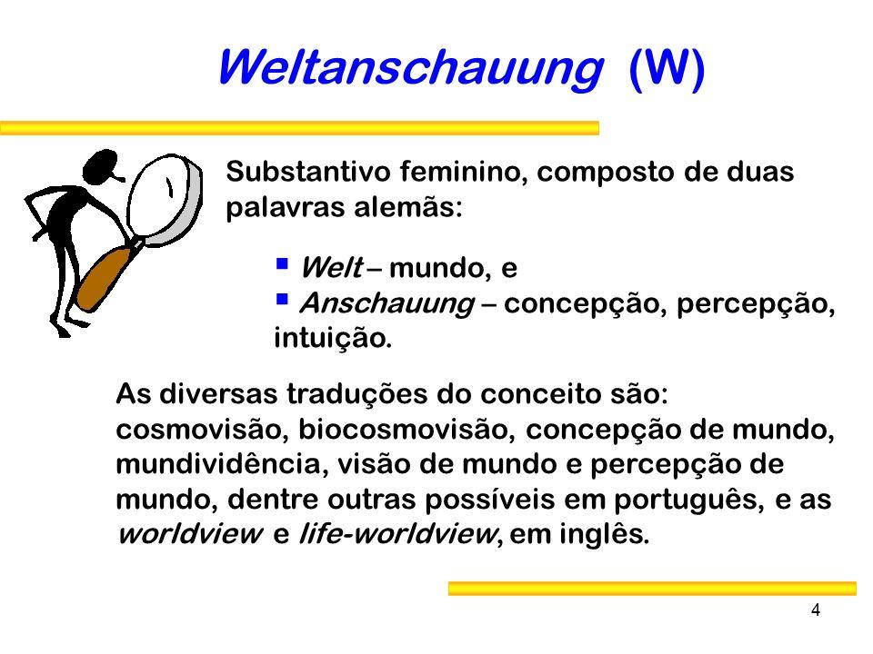 Weltanschauung (W) Substantivo feminino, composto de duas palavras alemãs: Welt – mundo, e. Anschauung – concepção, percepção, intuição.