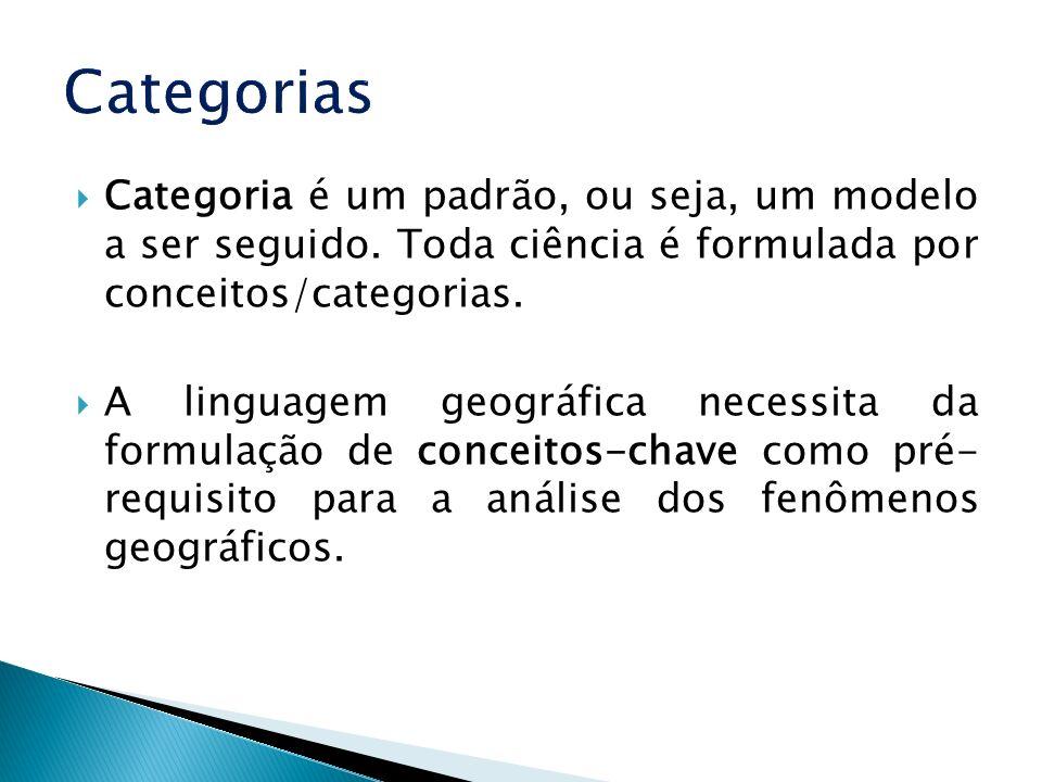 Categorias Categoria é um padrão, ou seja, um modelo a ser seguido. Toda ciência é formulada por conceitos/categorias.