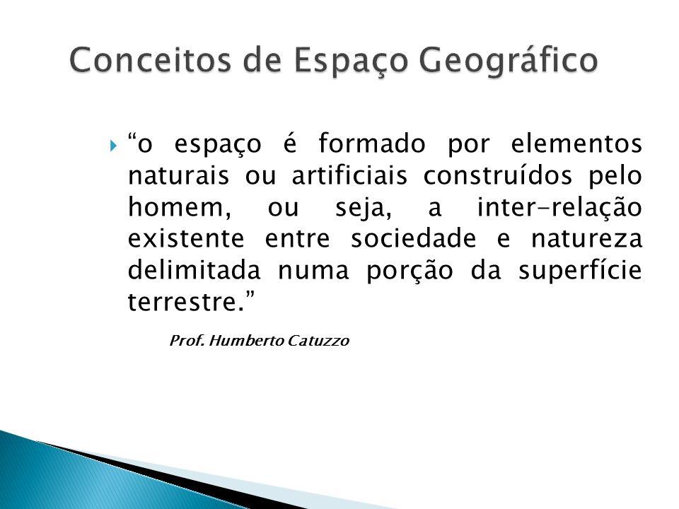Conceitos de Espaço Geográfico