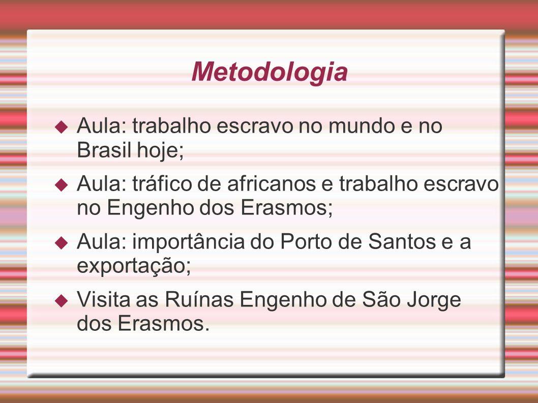 Metodologia Aula: trabalho escravo no mundo e no Brasil hoje;