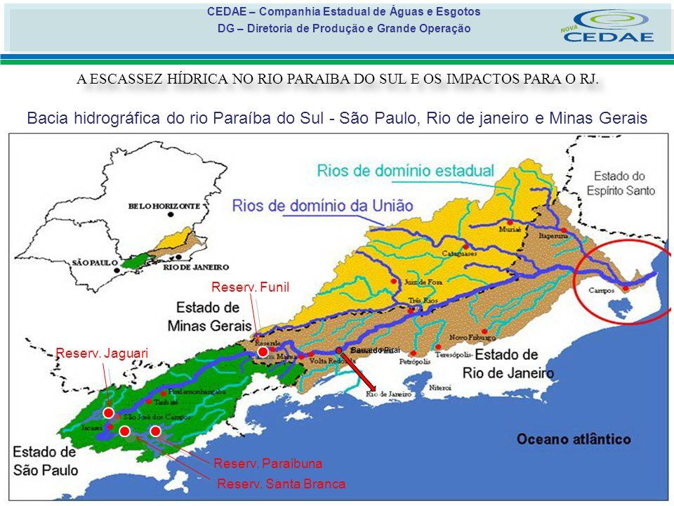 cia estadual de aguas e esgotos cedae