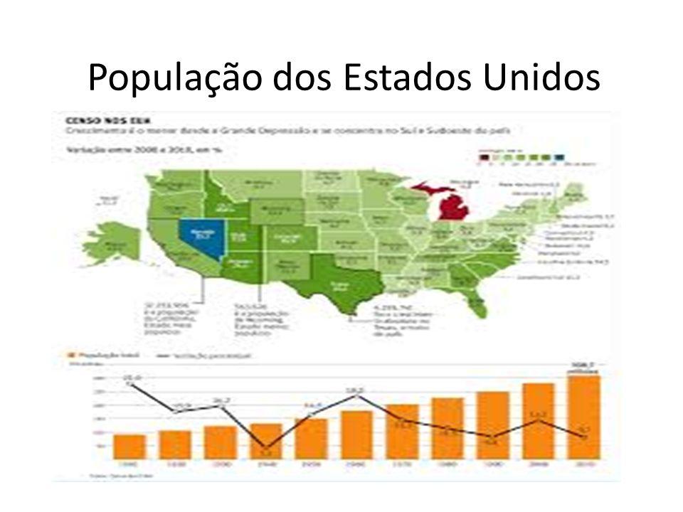 Aparador Tagalog ~ Populaç u00e3o dos Estados Unidos ppt video online carregar