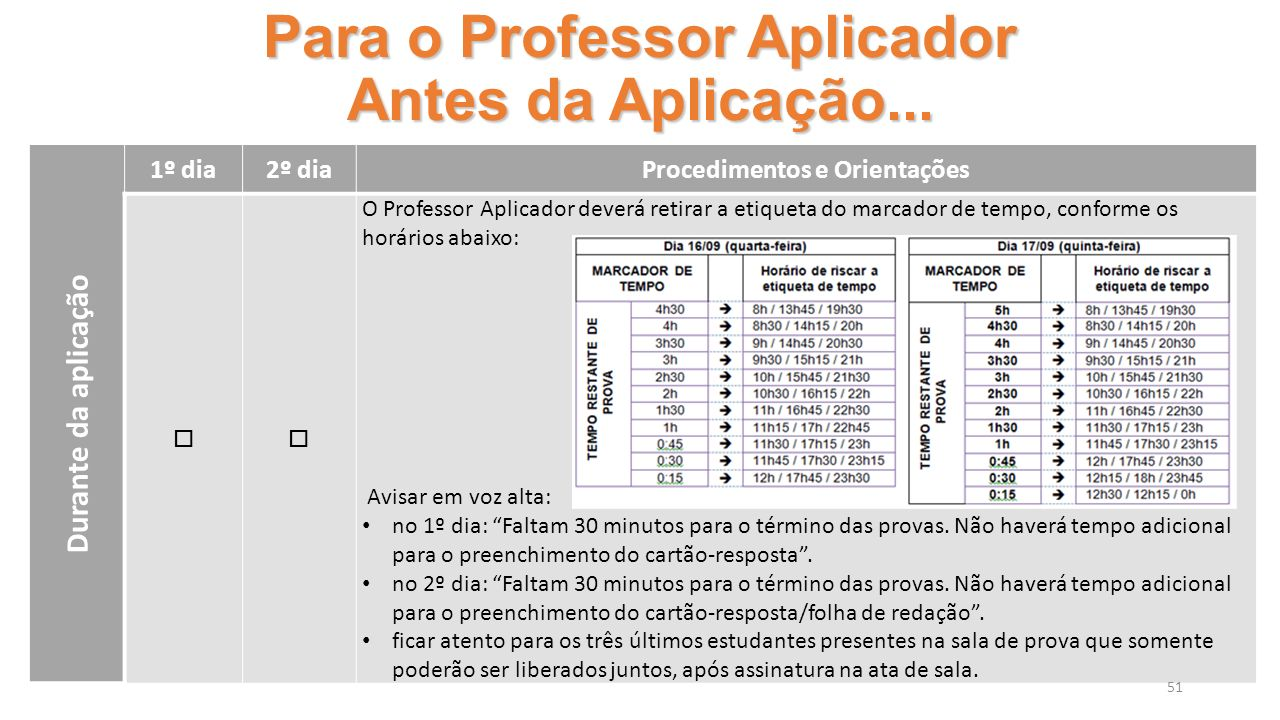 Para o Professor Aplicador Antes da Aplicação...